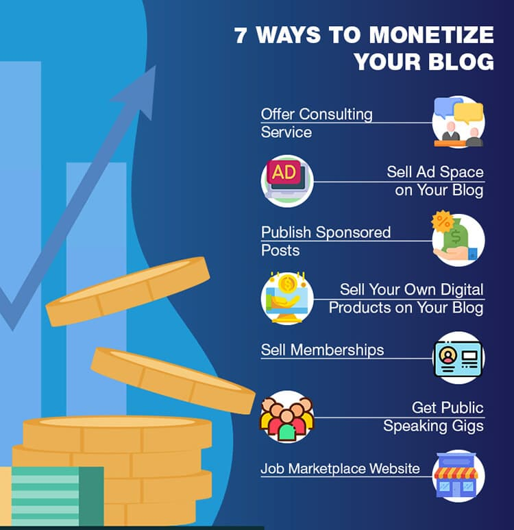 Graphic image showing 7 ways you can monetize your blog