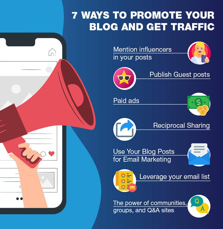 Graphic image presenting the 7 ways to promote your blog and get traffic