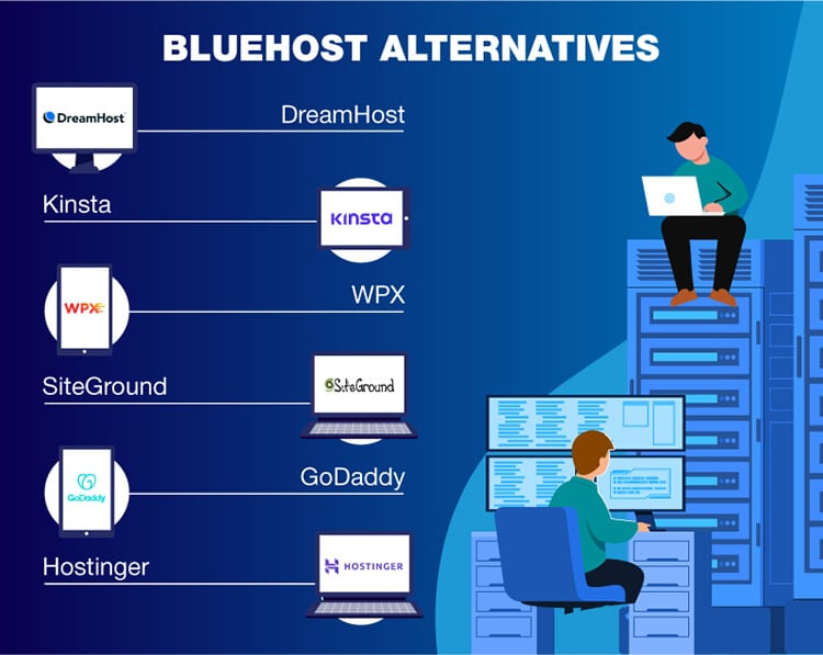 Graphic image listing Bluehost alternatives