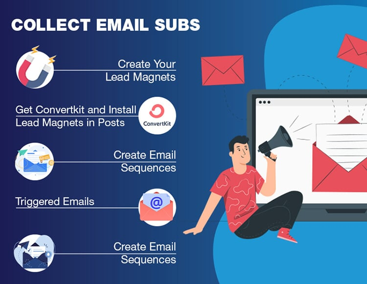 Collecting email subs