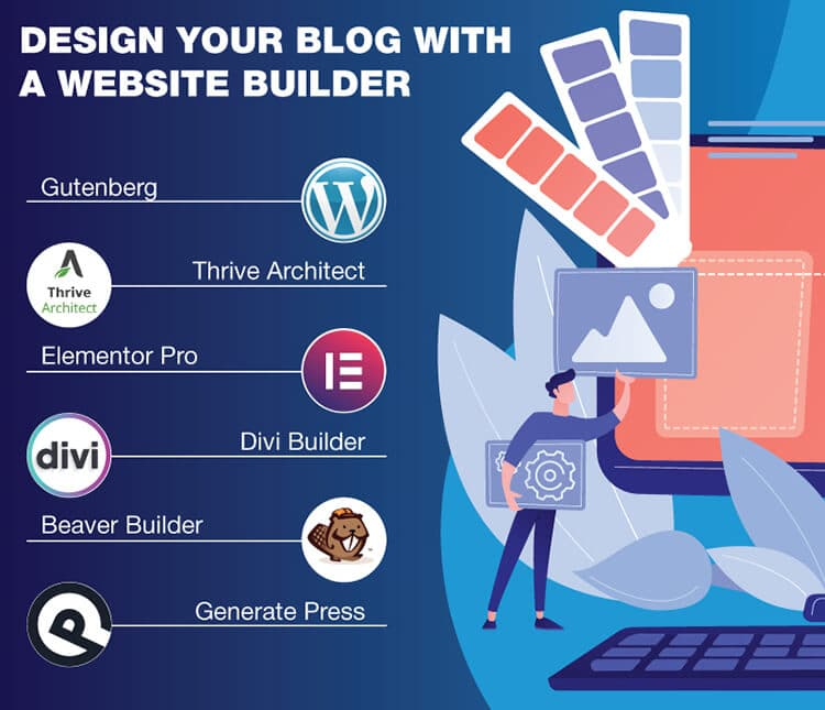 Graphic image listing website builders you can use when wondering how to start a blog