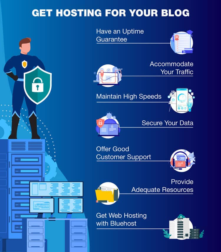 Graphic image showing the steps to getting a hosting for your blog when wondering how to start a blog