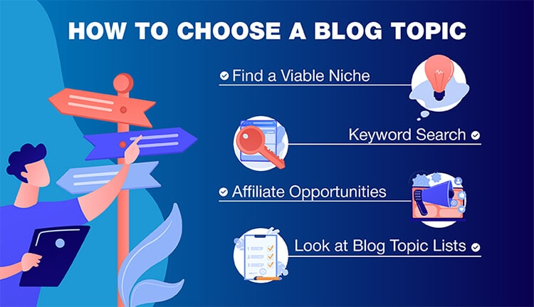 Graphic image showing the steps on how to choose a blog topic when starting a blog