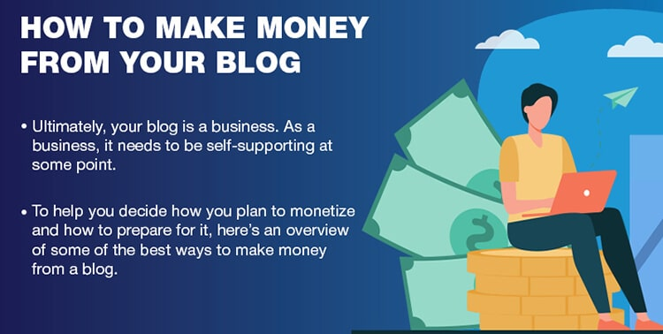 Graphic image explaining how to make money from your blog